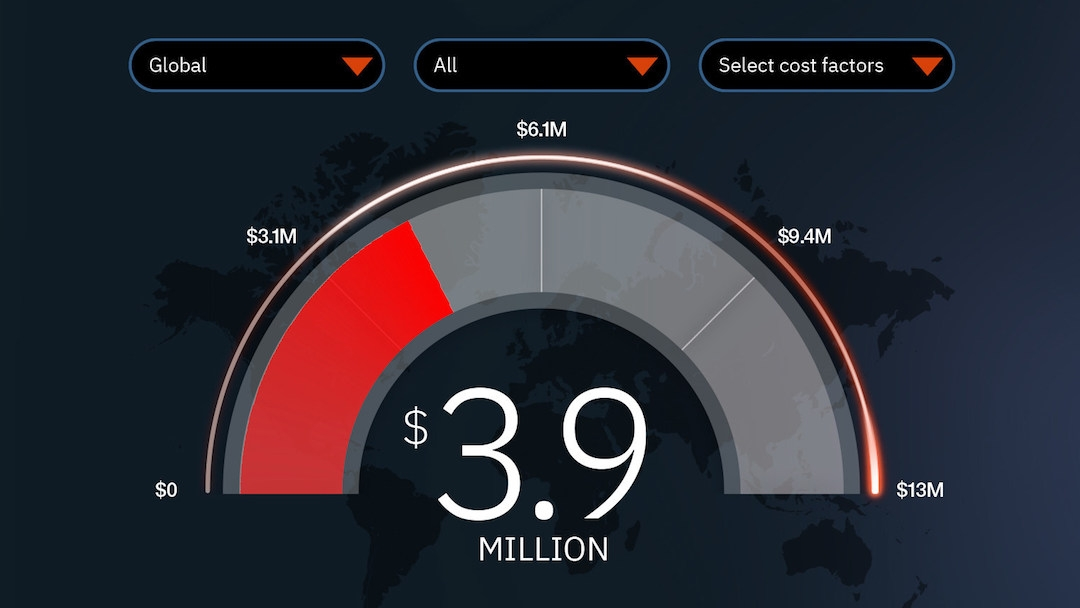 Estudo: Quanto custa uma violação de dados?