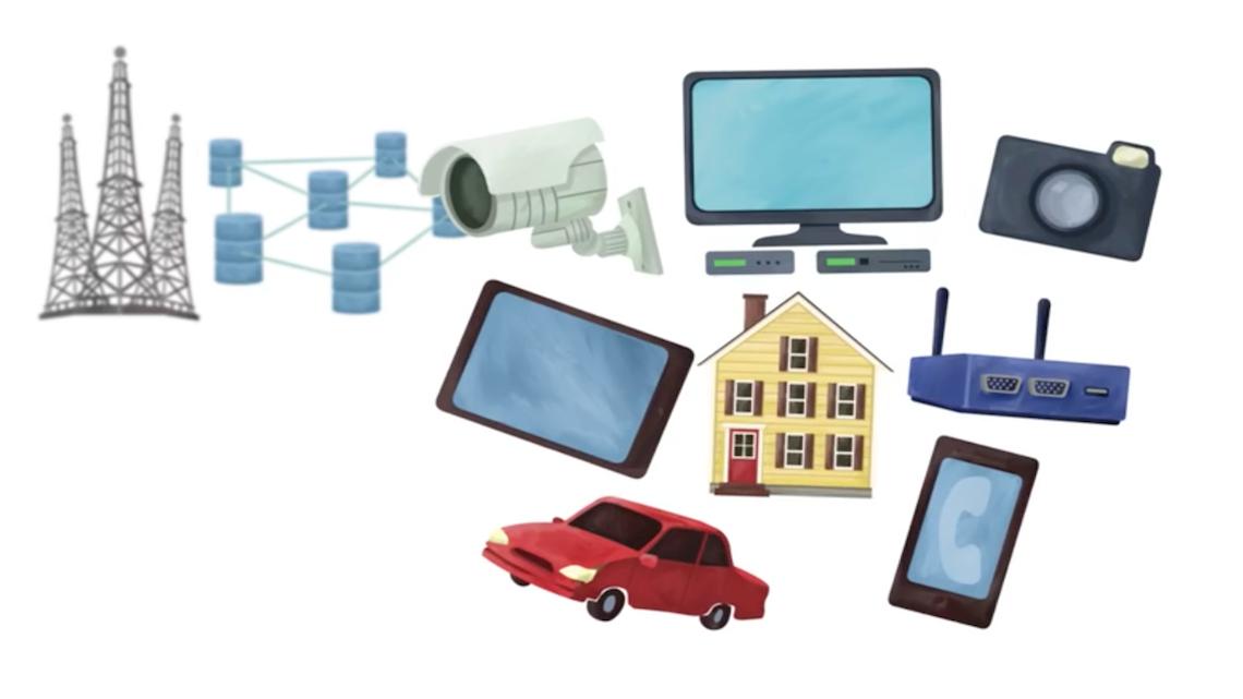 IoT e Centros de Dados — Que Tendências?