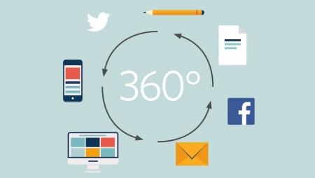 Redes Sociais: consumidores esperam respostas em 24 horas