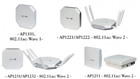 OmniAccess Stellar WLAN- Para uma infraestrutura de wifi escalável e segura