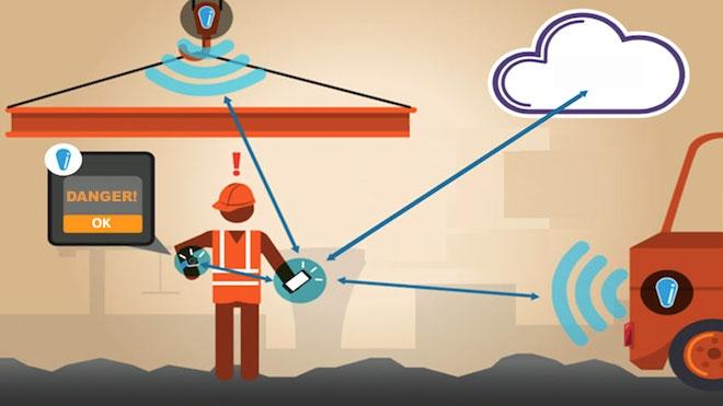 Novo sistema de Big Data e wearables promete melhorar segurança no trabalho