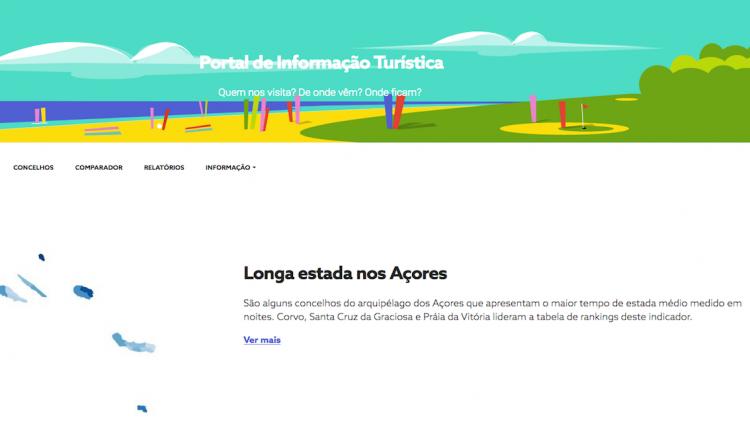 Portal de Informação Turística da NOS: analítica avançada e Big Data ao serviço das cidades e do turismo