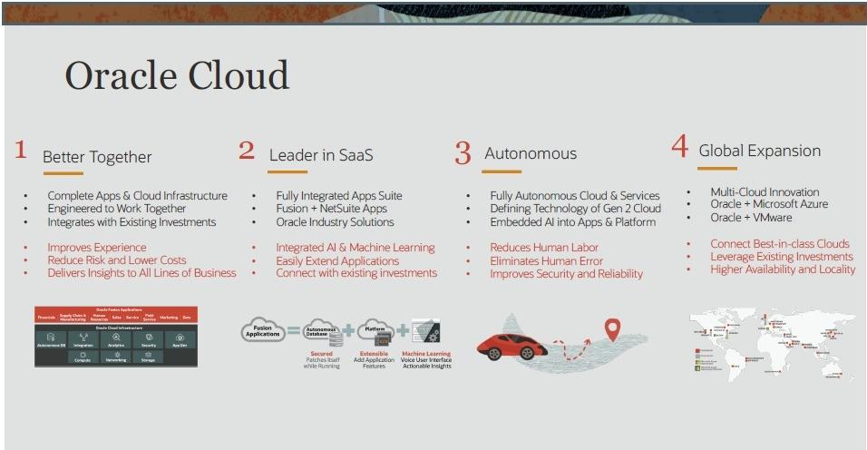A segunda geração da cloud
